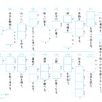 【すきるまドリル】小学4年 漢字「漢字の書き取り」 無料学習プリント 2020年度版