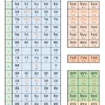 【すきるまドリル】英語ドリル 「ローマ字の練習」ヘボン式 無料学習プリント