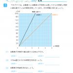 【すきるまドリル】 小学6年生 算数 「比例と反比例」 無料学習プリント