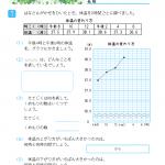 【すきるまドリル】 小学4年生 算数 「折れ線グラフ」 無料学習プリント