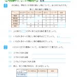 【すきるまドリル】 小学4年生 算数 「整理の仕方」 無料学習プリント